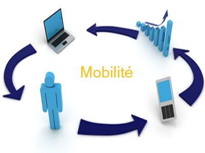 Mobilite Nomade Rouen
